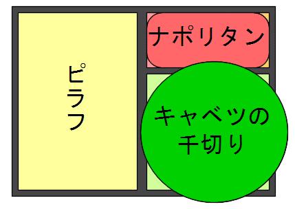 Bento2