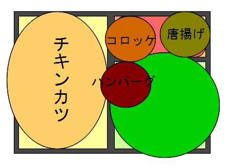 Bento3